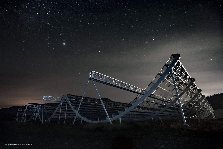 Sinal de rádio misterioso detectado na Via Láctea pela primeira vez