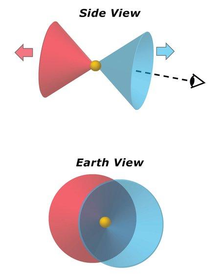 Estrelas em fusão produzem nebulosa de anel azul brilhante