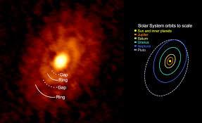 Planetas nascem mais cedo?