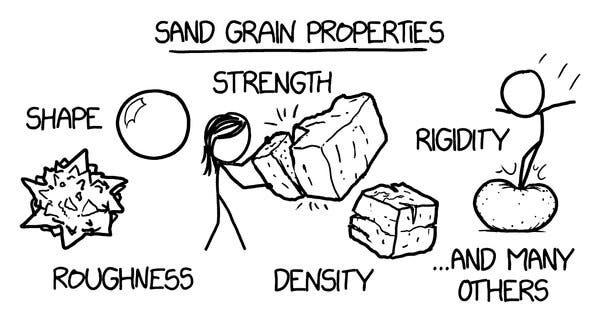 O que torna a areia macia?